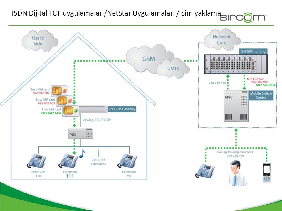 ISDN Dijital FCT uygulamaları/NetStar Uygulamaları / Sim yaklama