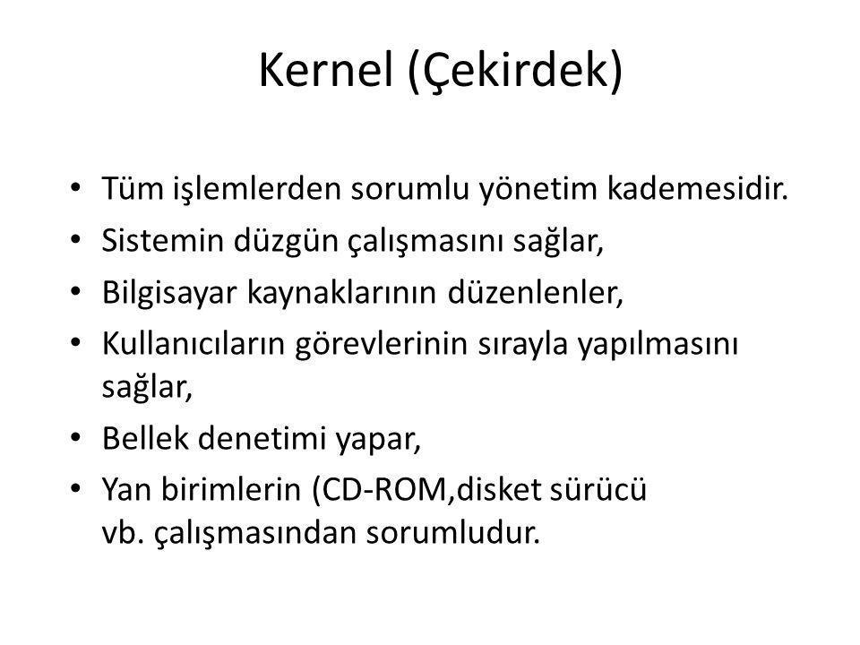 Kernel (Çekirdek) Tüm işlemlerden sorumlu yönetim kademesidir. Sistemin düzgün çalışmasını sağlar, Bilgisayar kaynaklarının düzenlenler, Kullanıcıları