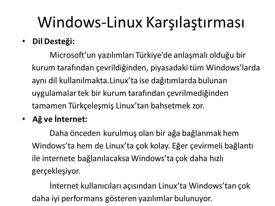 Windows-Linux Karşılaştırması Dil Desteği: Microsoft'un yazılımları Türkiye'de anlaşmalı olduğu bir kurum tarafından çevrildiğinden, piyasadaki tüm Windows'larda aynı dil kullanılmakta.Linux'ta ise dağıtımlarda bulunan uygulamalar tek bir kurum tarafından çevrilmediğinden tamamen Türkçeleşmiş Linux'tan bahsetmek zor.