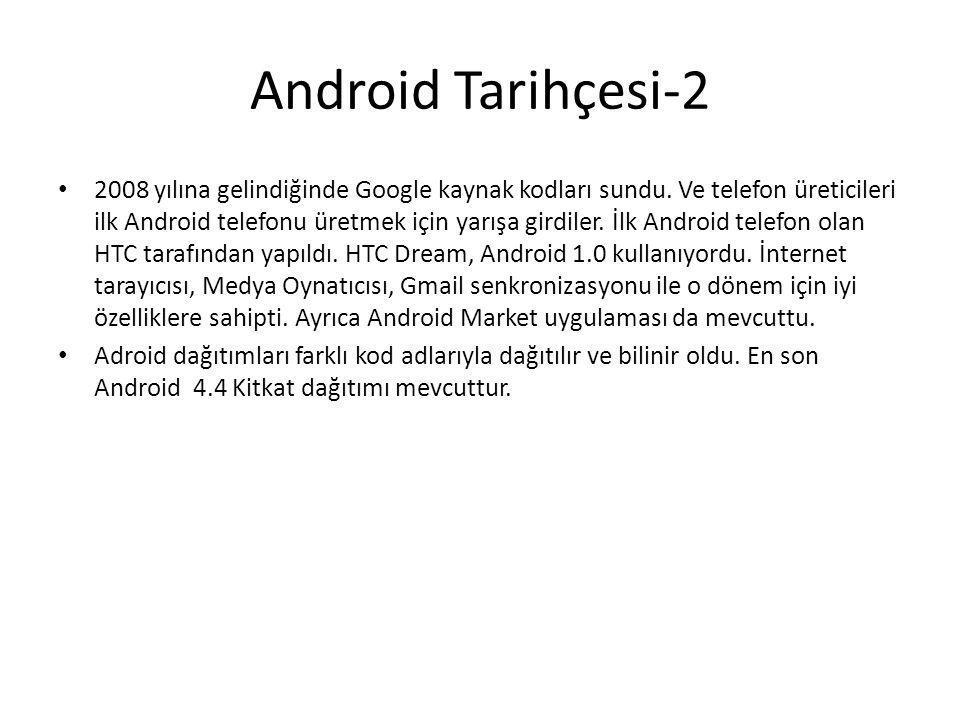 Android Tarihçesi-2 2008 yılına gelindiğinde Google kaynak kodları sundu. Ve telefon üreticileri ilk Android telefonu üretmek için yarışa girdiler. İl