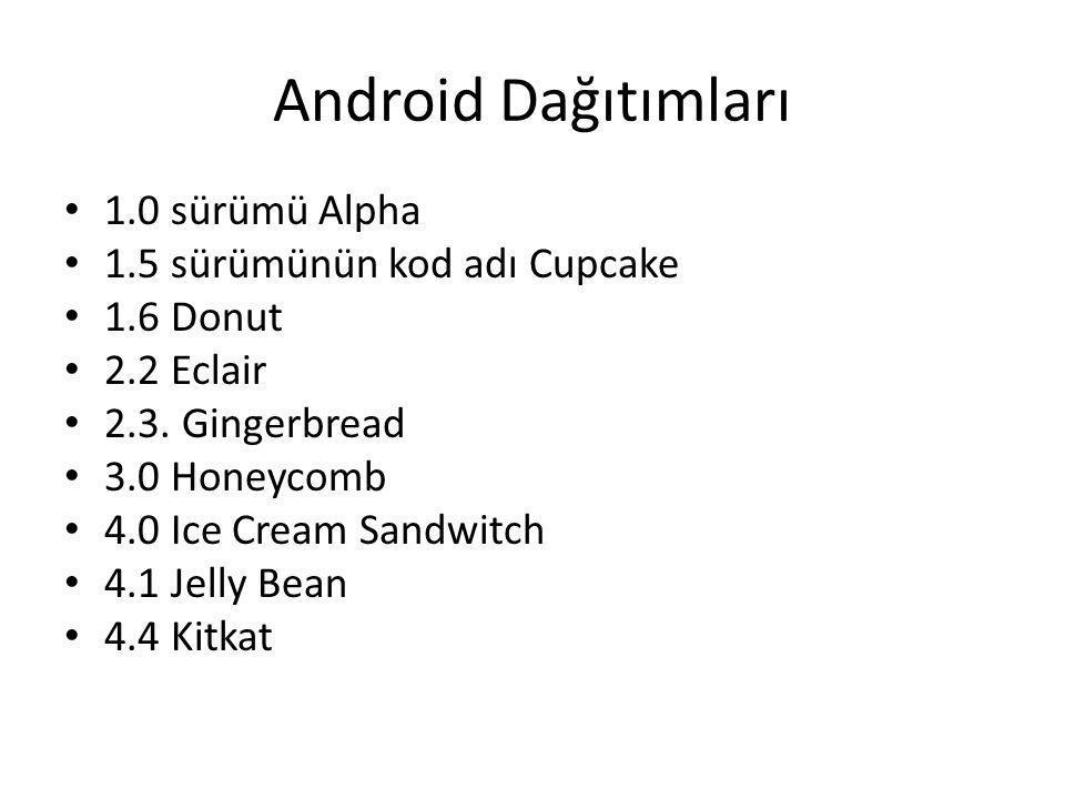 Android Dağıtımları 1.0 sürümü Alpha 1.5 sürümünün kod adı Cupcake 1.6 Donut 2.2 Eclair 2.3. Gingerbread 3.0 Honeycomb 4.0 Ice Cream Sandwitch 4.1 Jel