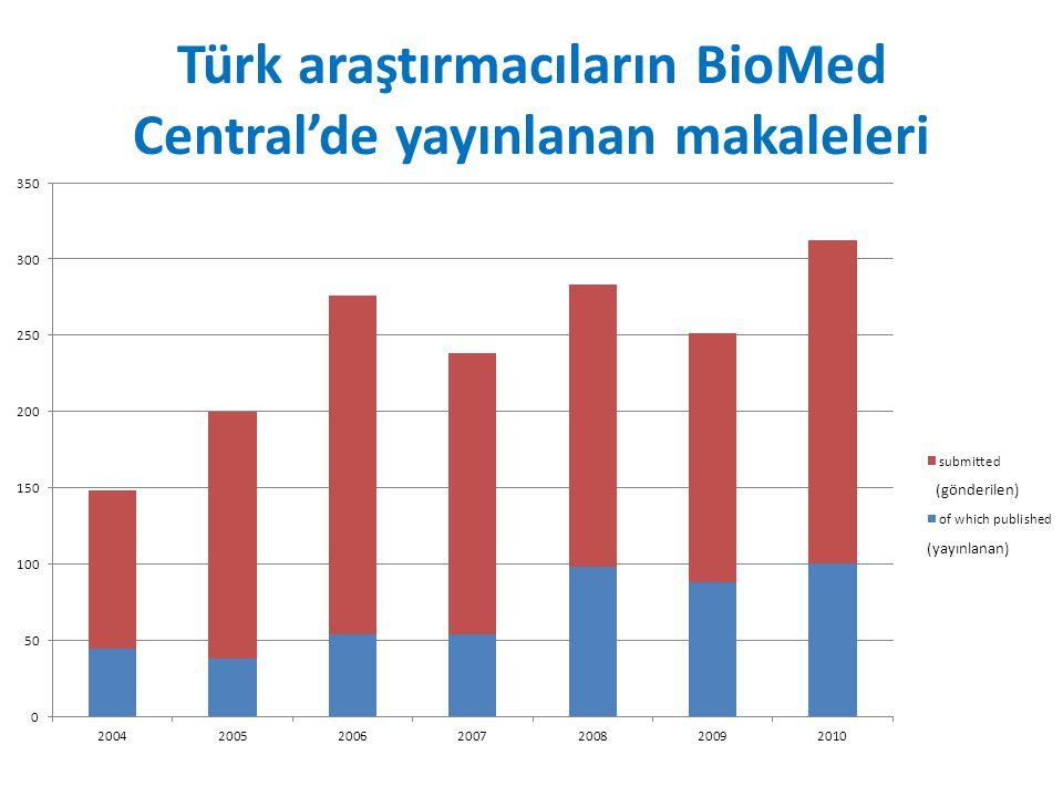 Türk araştırmacıların BioMed Central'de yayınlanan makaleleri