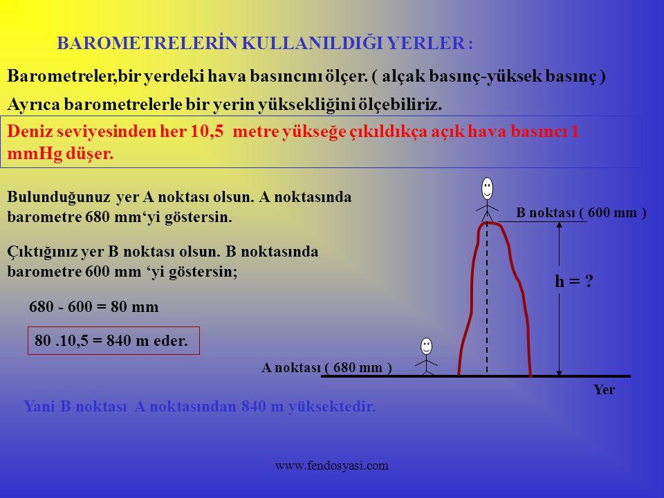 www.fendosyasi.com BAROMETRELERİN KULLANILDIĞI YERLER : Barometreler,bir yerdeki hava basıncını ölçer. ( alçak basınç-yüksek basınç ) Ayrıca barometre