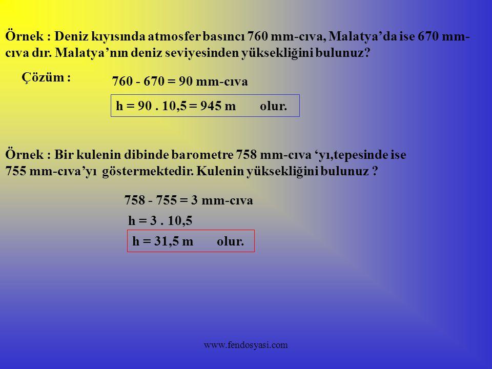 www.fendosyasi.com Örnek : Deniz kıyısında atmosfer basıncı 760 mm-cıva, Malatya'da ise 670 mm- cıva dır. Malatya'nın deniz seviyesinden yüksekliğini