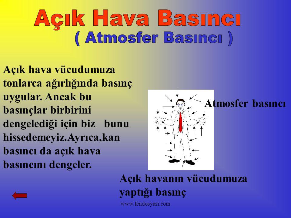 www.fendosyasi.com Açık hava vücudumuza tonlarca ağırlığında basınç uygular. Ancak bu basınçlar birbirini dengelediği için biz bunu hissedemeyiz.Ayrıc