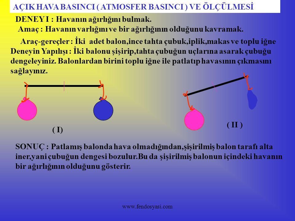 www.fendosyasi.com AÇIK HAVA BASINCI ( ATMOSFER BASINCI ) VE ÖLÇÜLMESİ DENEY I : Havanın ağırlığını bulmak. Amaç : Havanın varlığını ve bir ağırlığını