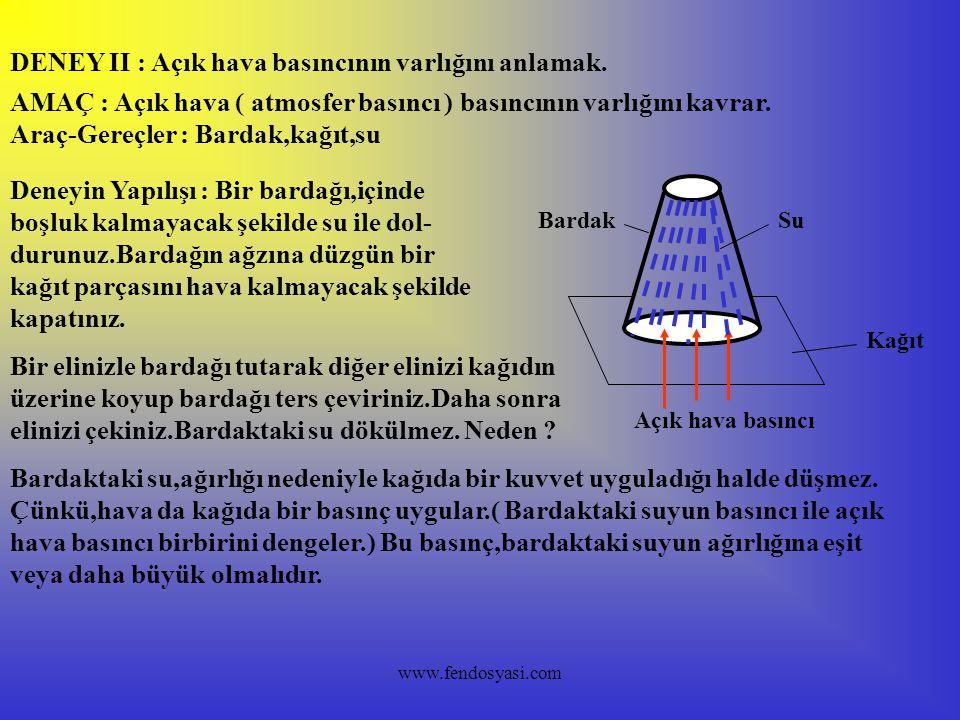www.fendosyasi.com DENEY II : Açık hava basıncının varlığını anlamak. AMAÇ : Açık hava ( atmosfer basıncı ) basıncının varlığını kavrar. Araç-Gereçler