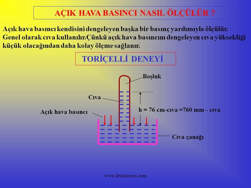 www.fendosyasi.com AÇIK HAVA BASINCI NASIL ÖLÇÜLÜR ? Açık hava basıncı kendisini dengeleyen başka bir basınç yardımıyla ölçülür. Genel olarak cıva kul