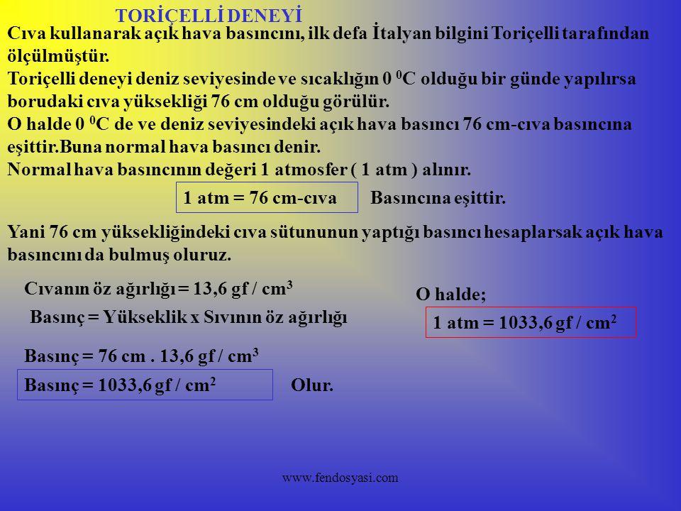 www.fendosyasi.com TORİÇELLİ DENEYİ Cıva kullanarak açık hava basıncını, ilk defa İtalyan bilgini Toriçelli tarafından ölçülmüştür. Toriçelli deneyi d
