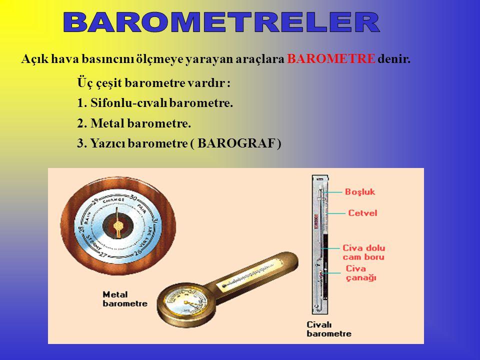 www.fendosyasi.com Açık hava basıncını ölçmeye yarayan araçlara BAROMETRE denir. Üç çeşit barometre vardır : 1. Sifonlu-cıvalı barometre. 2. Metal bar