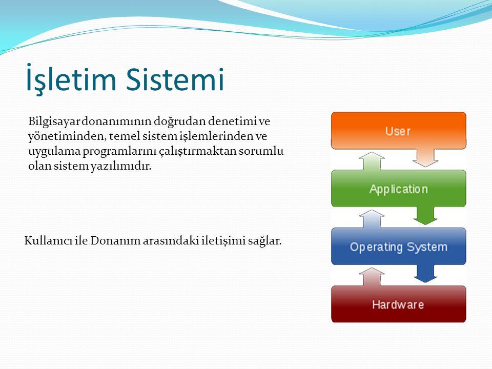 İşletim Sistemi Bilgisayar donanımının doğrudan denetimi ve yönetiminden, temel sistem işlemlerinden ve uygulama programlarını çalıştırmaktan sorumlu olan sistem yazılımıdır.