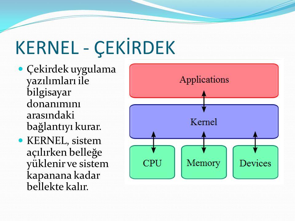 KERNEL - ÇEKİRDEK Çekirdek uygulama yazılımları ile bilgisayar donanımını arasındaki bağlantıyı kurar. KERNEL, sistem açılırken belleğe yüklenir ve si