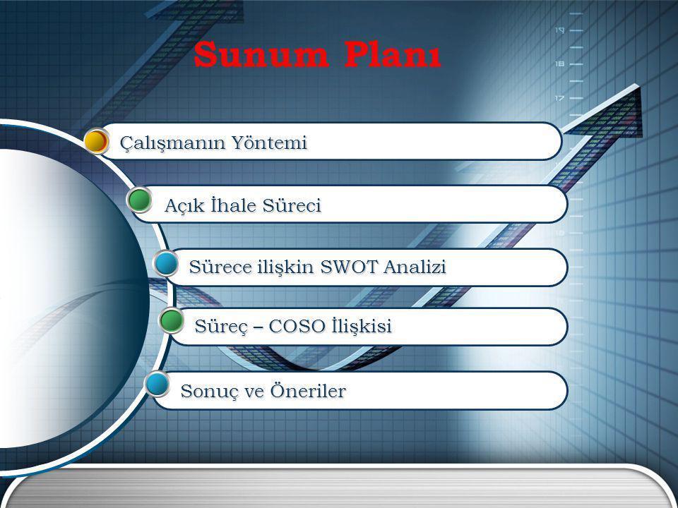 Sunum Planı Süreç – COSO İlişkisi Sürece ilişkin SWOT Analizi Açık İhale Süreci Açık İhale Süreci Sonuç ve Öneriler Sonuç ve Öneriler Çalışmanın Yönte