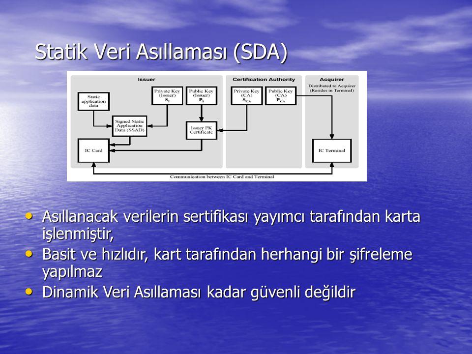 Statik Veri Asıllaması (SDA) Statik Veri Asıllaması (SDA) Asıllanacak verilerin sertifikası yayımcı tarafından karta işlenmiştir, Asıllanacak verileri