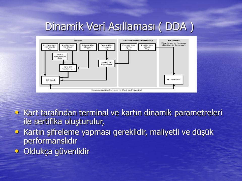 Dinamik Veri Asıllaması ( DDA ) Dinamik Veri Asıllaması ( DDA ) Kart tarafından terminal ve kartın dinamik parametreleri ile sertifika oluşturulur, Ka