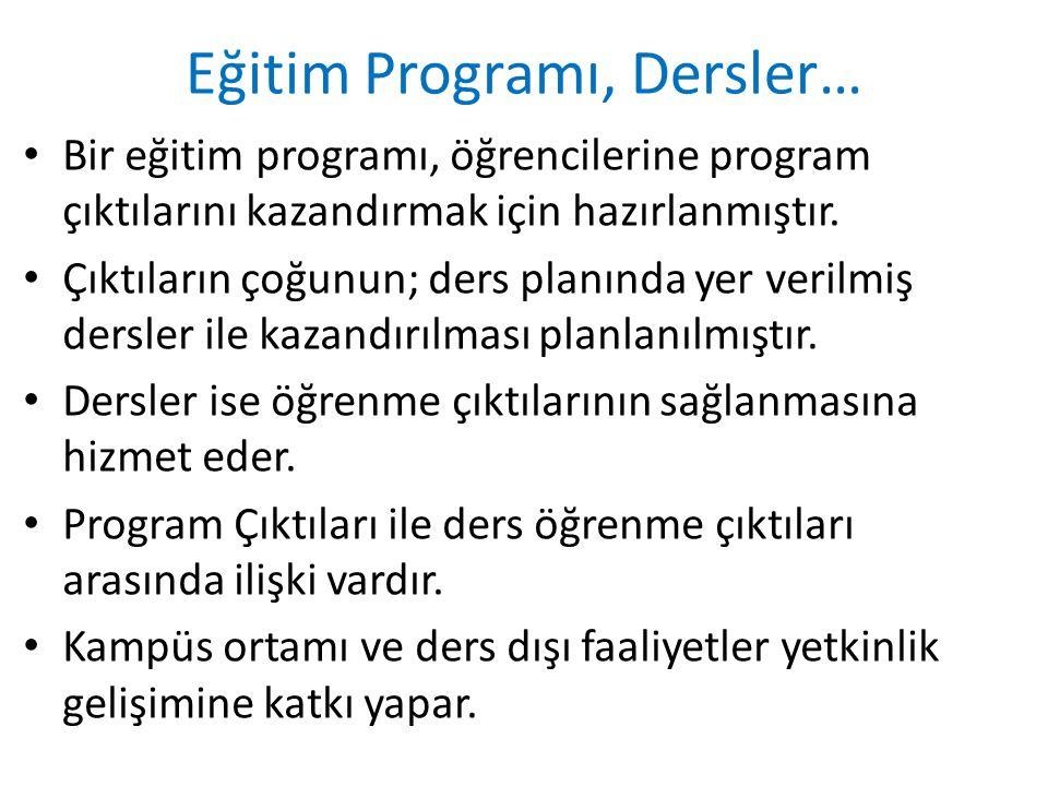 Eğitim Programı, Dersler… Bir eğitim programı, öğrencilerine program çıktılarını kazandırmak için hazırlanmıştır.