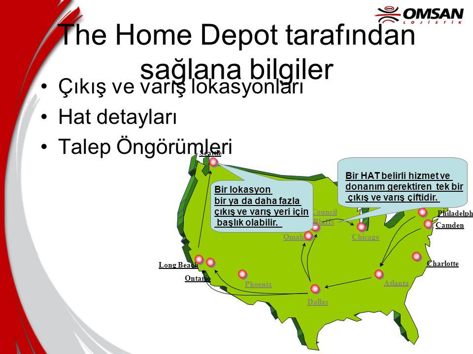 The Home Depot tarafından sağlana bilgiler Çıkış ve varış lokasyonları Hat detayları Talep Öngörümleri Dallas Phoenix Long Beach Ontario Omaha Seattle