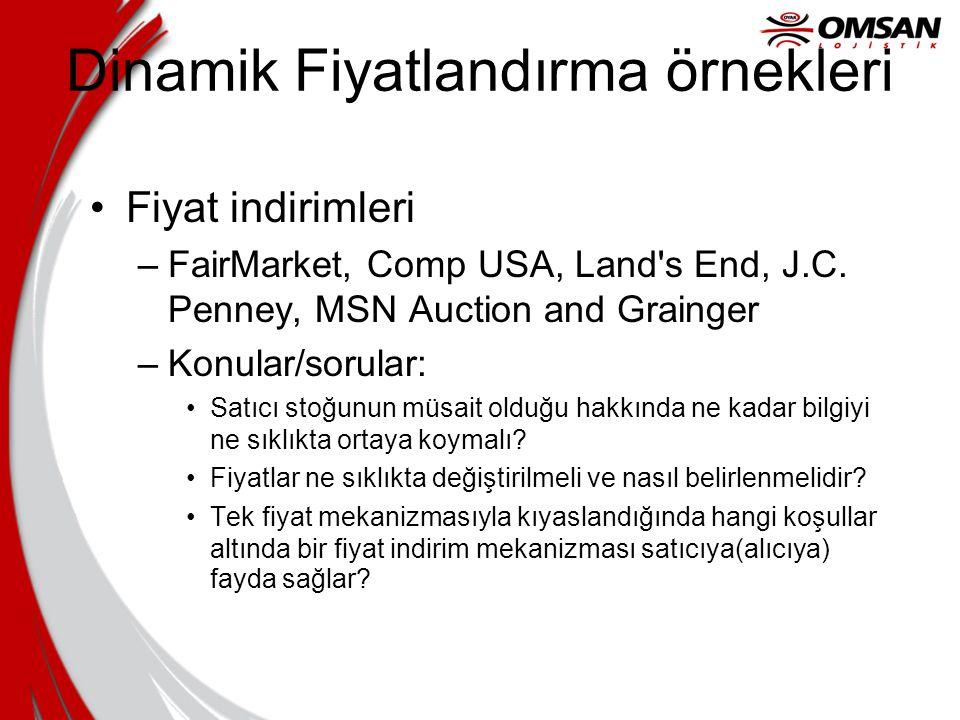 Dinamik Fiyatlandırma örnekleri Fiyat indirimleri –FairMarket, Comp USA, Land's End, J.C. Penney, MSN Auction and Grainger –Konular/sorular: Satıcı st