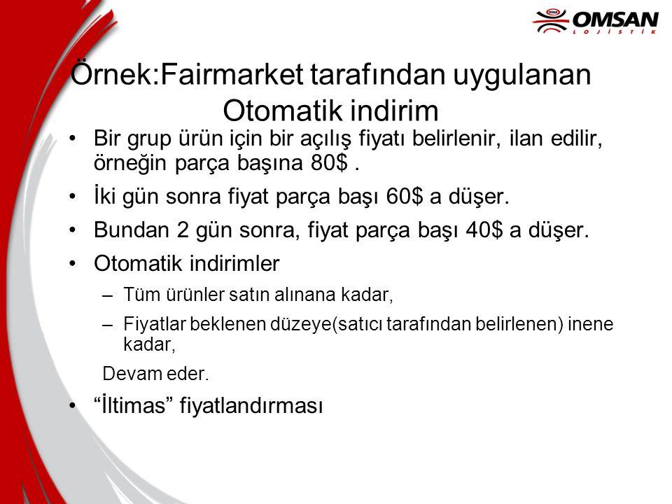 Örnek:Fairmarket tarafından uygulanan Otomatik indirim Bir grup ürün için bir açılış fiyatı belirlenir, ilan edilir, örneğin parça başına 80$. İki gün