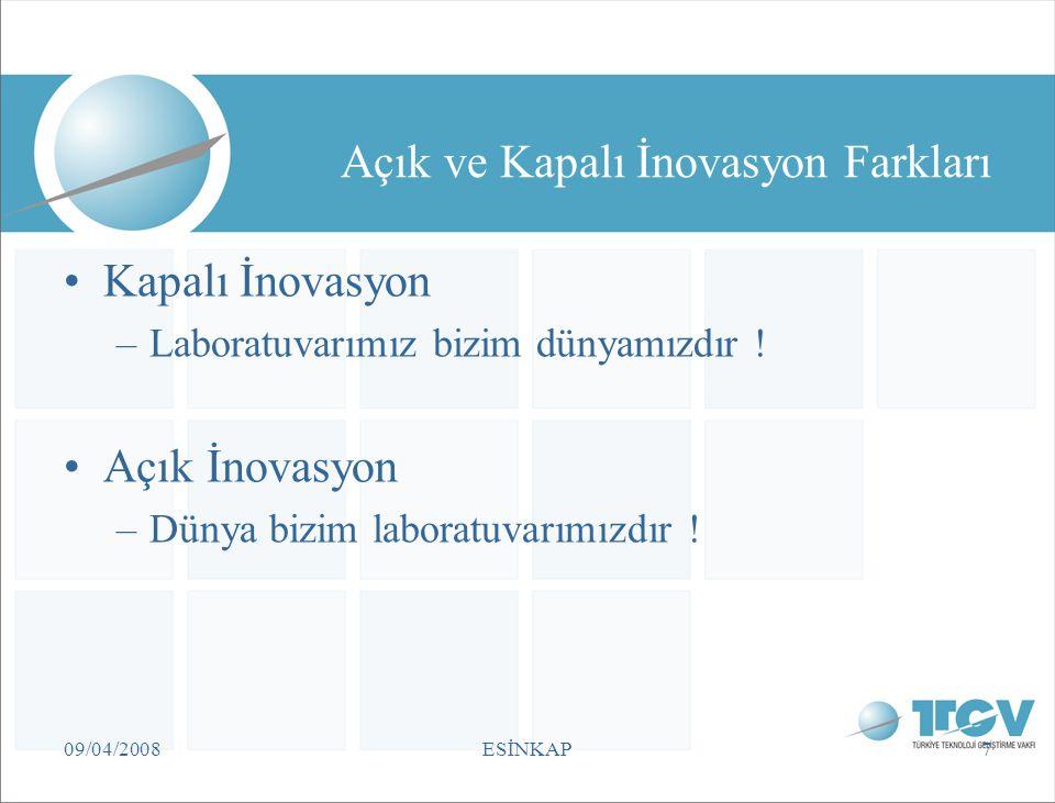 09/04/2008ESİNKAP7 Açık ve Kapalı İnovasyon Farkları Kapalı İnovasyon –Laboratuvarımız bizim dünyamızdır ! Açık İnovasyon –Dünya bizim laboratuvarımız