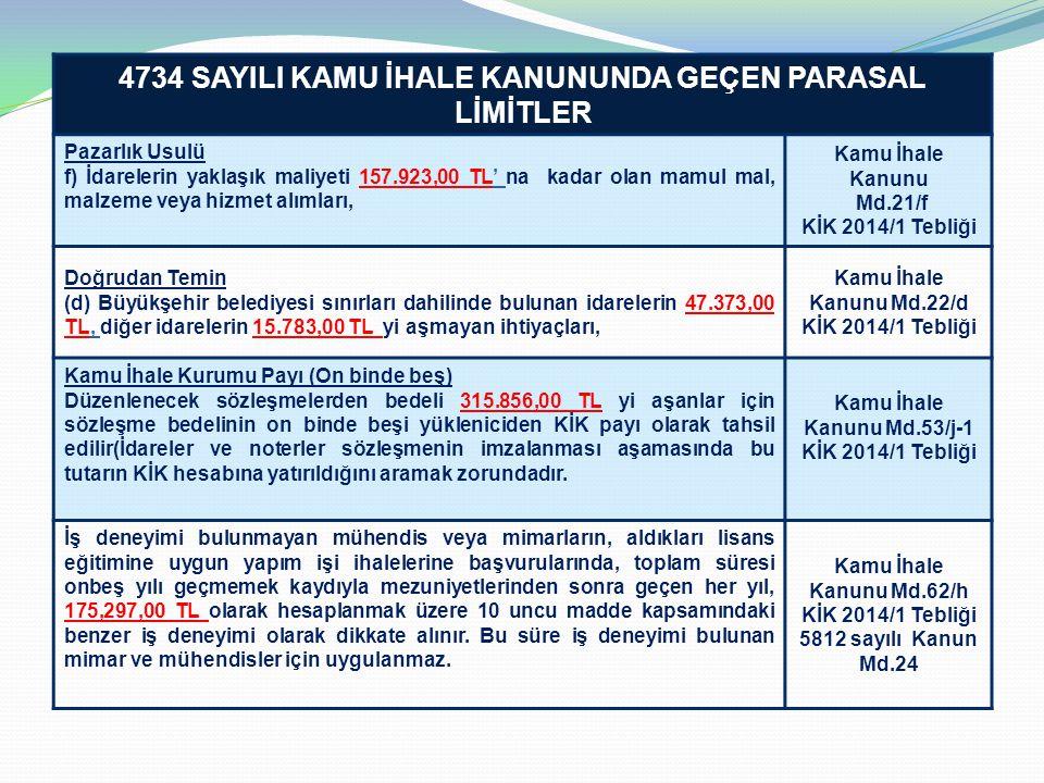 4734 SAYILI KAMU İHALE KANUNUNDA GEÇEN PARASAL LİMİTLER Pazarlık Usulü f) İdarelerin yaklaşık maliyeti 157.923,00 TL' na kadar olan mamul mal, malzeme veya hizmet alımları, Kamu İhale Kanunu Md.21/f KİK 2014/1 Tebliği Doğrudan Temin (d) Büyükşehir belediyesi sınırları dahilinde bulunan idarelerin 47.373,00 TL, diğer idarelerin 15.783,00 TL yi aşmayan ihtiyaçları, Kamu İhale Kanunu Md.22/d KİK 2014/1 Tebliği Kamu İhale Kurumu Payı (On binde beş) Düzenlenecek sözleşmelerden bedeli 315.856,00 TL yi aşanlar için sözleşme bedelinin on binde beşi yükleniciden KİK payı olarak tahsil edilir(İdareler ve noterler sözleşmenin imzalanması aşamasında bu tutarın KİK hesabına yatırıldığını aramak zorundadır.