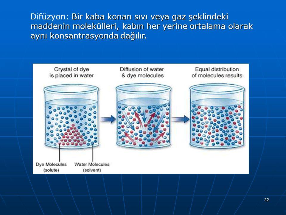 22 Bir kaba konan sıvı veya gaz şeklindeki Difüzyon: Bir kaba konan sıvı veya gaz şeklindeki maddenin molekülleri, kabın her yerine ortalama olarak ay