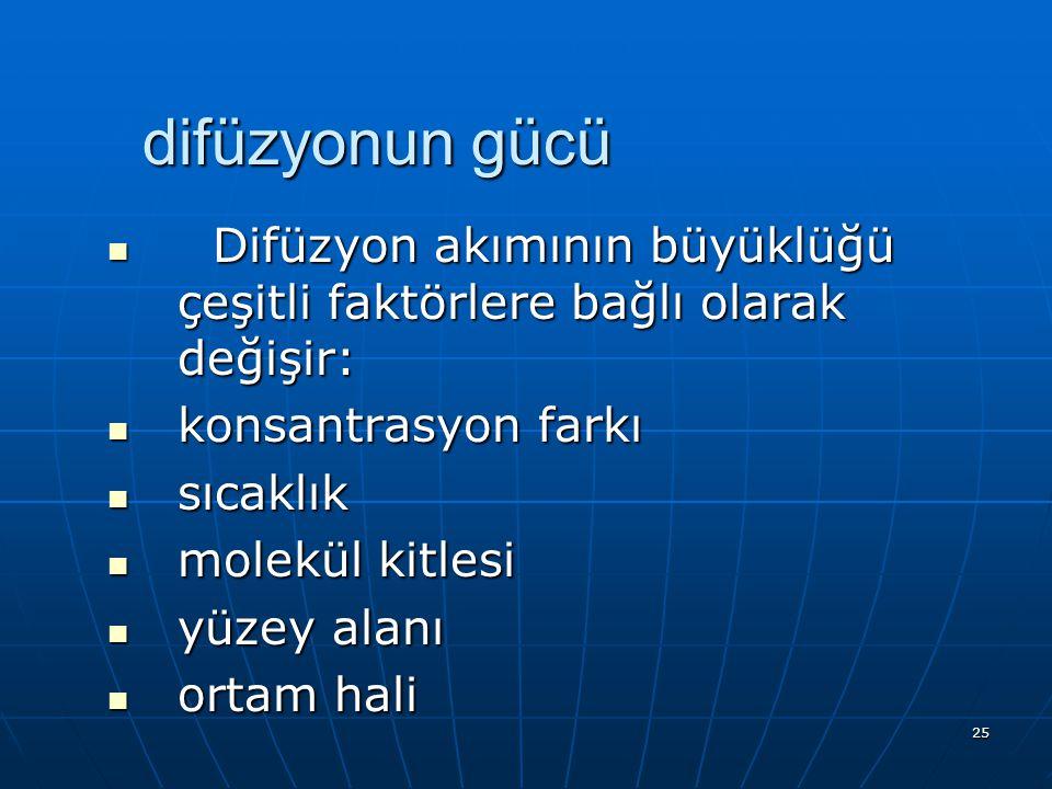 25 difüzyonun gücü Difüzyon akımının büyüklüğü çeşitli faktörlere bağlı olarak değişir: Difüzyon akımının büyüklüğü çeşitli faktörlere bağlı olarak de