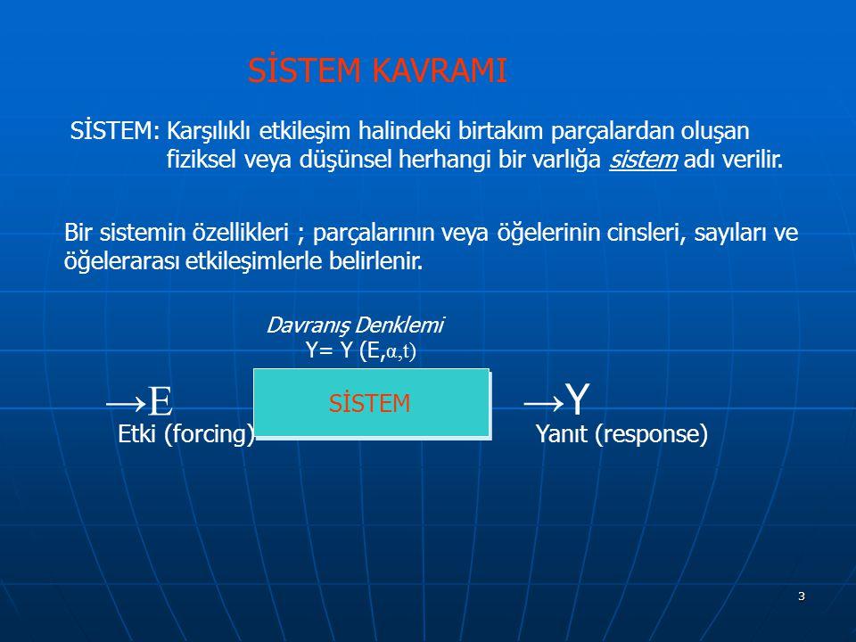 3 SİSTEM KAVRAMI SİSTEM: Karşılıklı etkileşim halindeki birtakım parçalardan oluşan fiziksel veya düşünsel herhangi bir varlığa sistem adı verilir. Bi