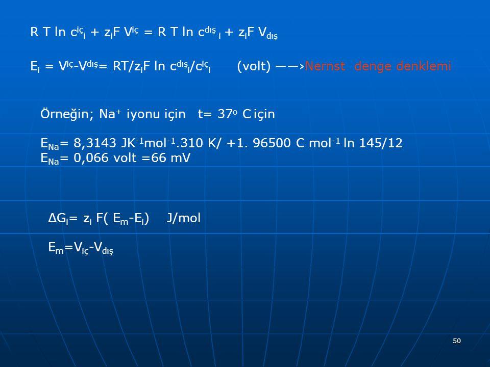 50 R T ln c iç i + z i F V iç = R T ln c dış i + z i F V dış E i = V iç -V dış = RT/z i F ln c dış i /c iç i (volt) ――›Nernst denge denklemi Örneğin;