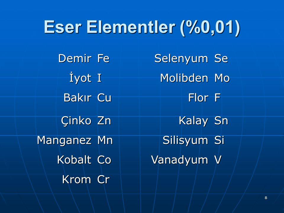 8 Eser Elementler (%0,01) DemirFeSelenyumSe İyotIMolibdenMo BakırCuFlorF ÇinkoZnKalaySn ManganezMnSilisyumSi KobaltCoVanadyumV KromCr