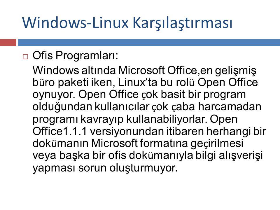 Windows-Linux Karşılaştırması  Ofis Programları: Windows altında Microsoft Office,en gelişmiş b ü ro paketi iken, Linux ' ta bu rol ü Open Office oynuyor.
