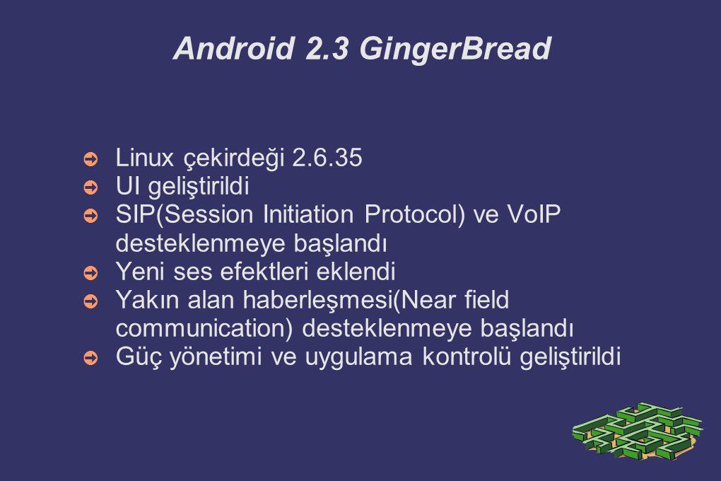 Android 3.0 HoneyComb ➲ Linux çekirdeği 2.6.36 ➲ 3 boyutlu masaüstü özelliği ➲ Multi-tasking yapısı geliştirildi ➲ Multi-core işlemciler desteklenmeye başlandı ➲ Google Talk da görüntülü görüşme desteklenmeye başlandı