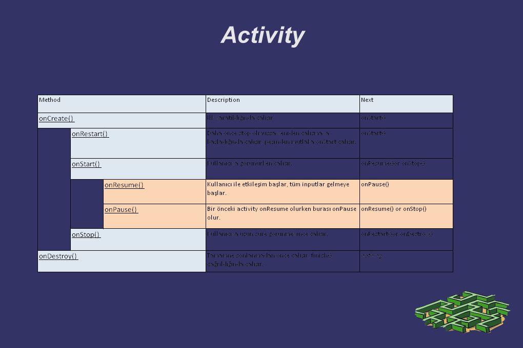 Intent ➲ Veri alış-verişini sağlar ➲ Activityler arası geçişi ve servislere erişimi sağlar ➲ Açık intentler Alıcı bellidir, genelde Java sınıflarıdır.