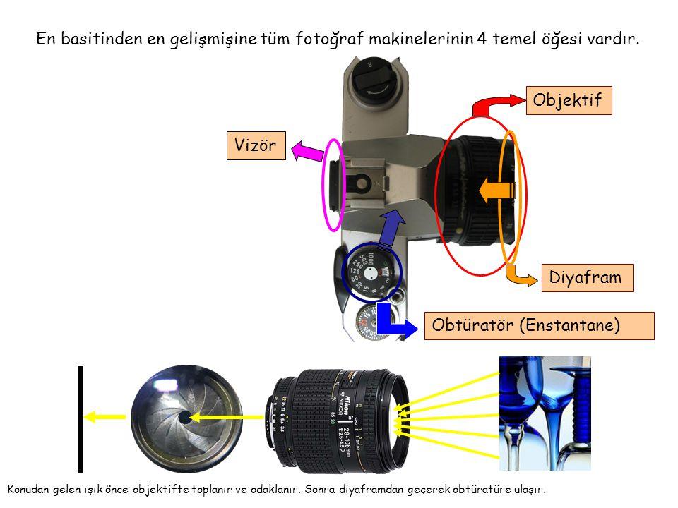 En basitinden en gelişmişine tüm fotoğraf makinelerinin 4 temel öğesi vardır. Objektif Diyafram Obtüratör (Enstantane) Vizör Konudan gelen ışık önce o