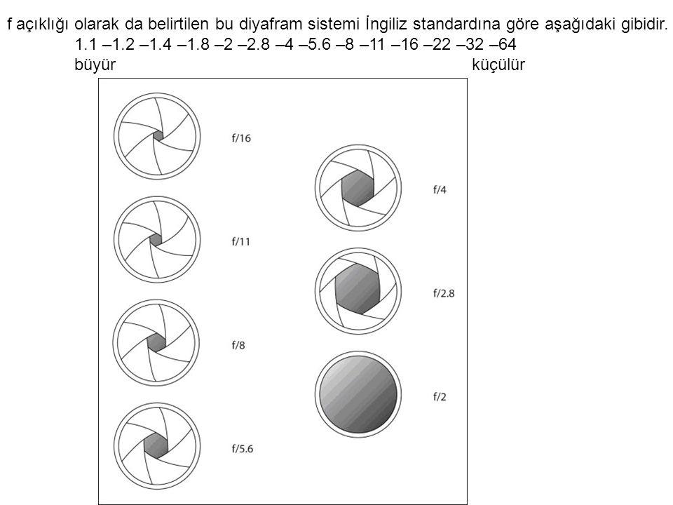 f açıklığı olarak da belirtilen bu diyafram sistemi İngiliz standardına göre aşağıdaki gibidir. 1.1 –1.2 –1.4 –1.8 –2 –2.8 –4 –5.6 –8 –11 –16 –22 –32