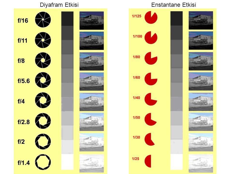 Yukarıdaki örnekte gördüğümüz değerler de farklı enstantane değerlerinde fotoğrafın nasıl çıkacağını gösterir.