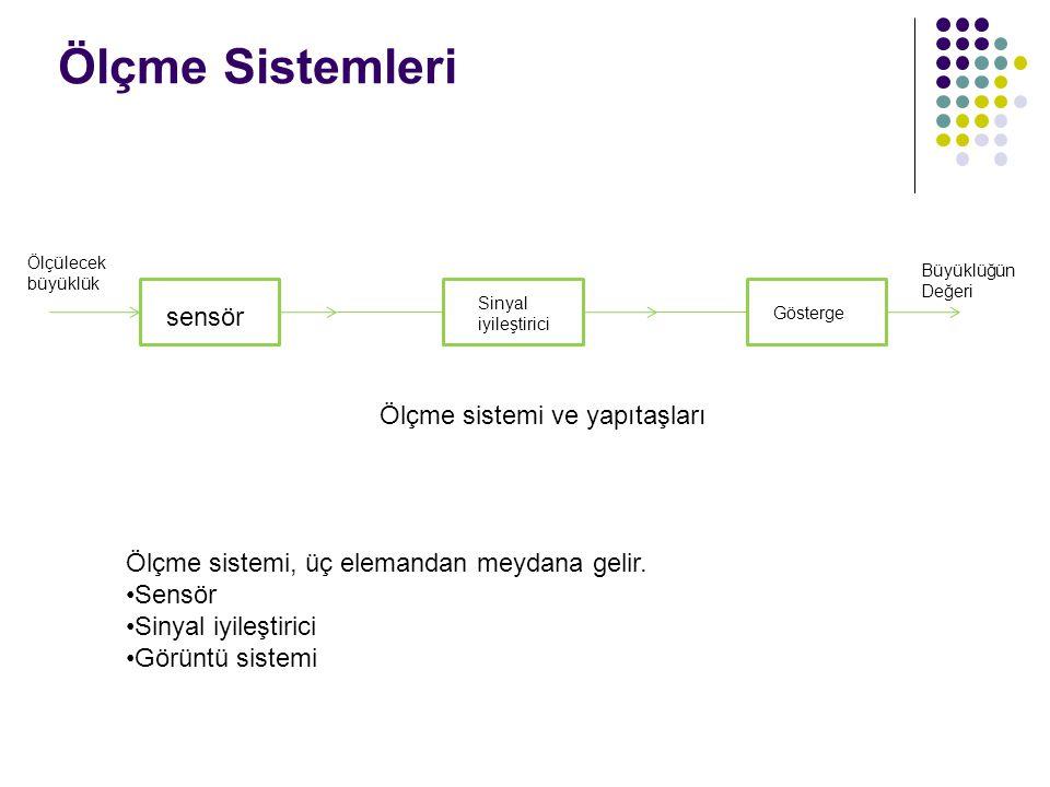 Ölçme Sistemleri Ölçülecek büyüklük sensör Sinyal iyileştirici Gösterge Büyüklüğün Değeri Ölçme sistemi ve yapıtaşları Ölçme sistemi, üç elemandan mey