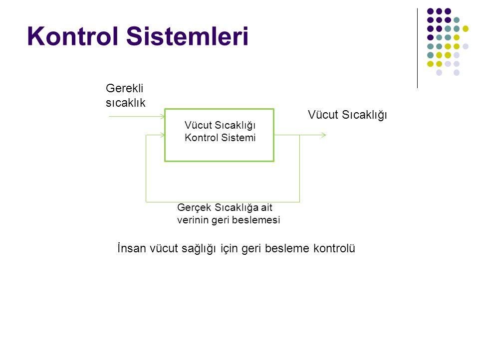 Kontrol Sistemleri Gerekli sıcaklık Vücut Sıcaklığı Vücut Sıcaklığı Kontrol Sistemi Gerçek Sıcaklığa ait verinin geri beslemesi İnsan vücut sağlığı iç