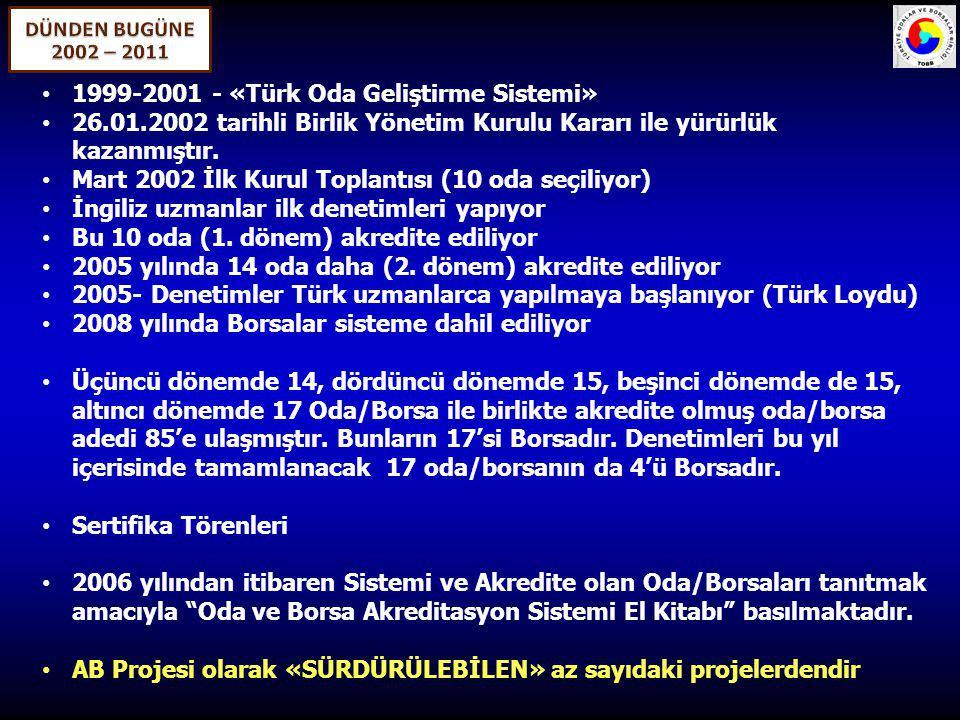 1999-2001 - «Türk Oda Geliştirme Sistemi» 26.01.2002 tarihli Birlik Yönetim Kurulu Kararı ile yürürlük kazanmıştır. Mart 2002 İlk Kurul Toplantısı (10