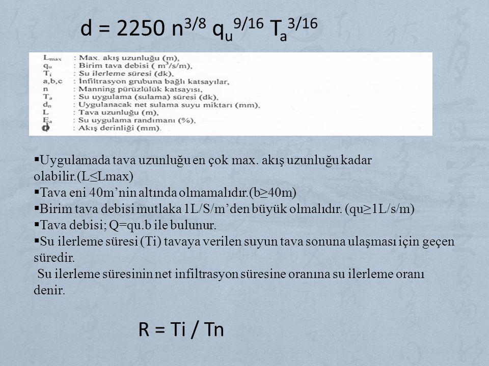  Uygulamada tava uzunluğu en çok max. akış uzunluğu kadar olabilir.(L≤Lmax)  Tava eni 40m'nin altında olmamalıdır.(b≥40m)  Birim tava debisi mutlak