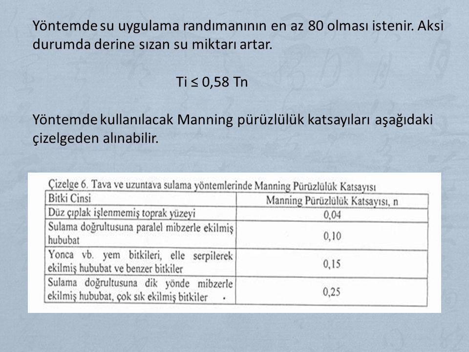Yöntemde su uygulama randımanının en az 80 olması istenir. Aksi durumda derine sızan su miktarı artar. Ti ≤ 0,58 Tn Yöntemde kullanılacak Manning pürü