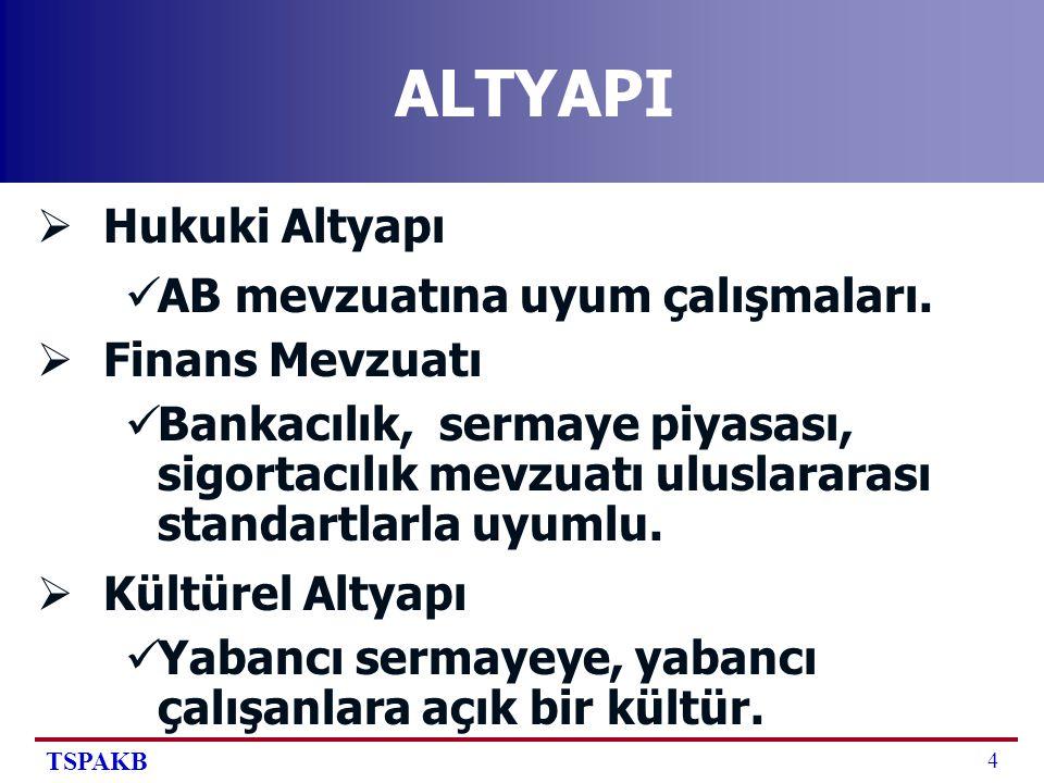 TSPAKB 4 ALTYAPI  Hukuki Altyapı AB mevzuatına uyum çalışmaları.