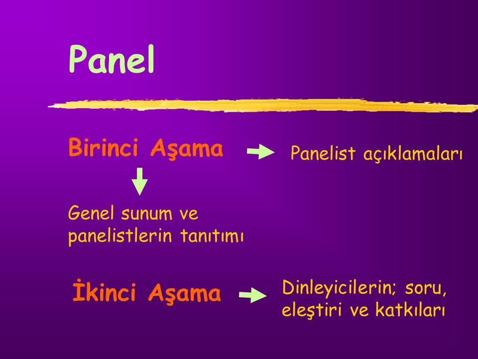 Panel Birinci Aşama Genel sunum ve panelistlerin tanıtımı Panelist açıklamaları İkinci Aşama Dinleyicilerin; soru, eleştiri ve katkıları