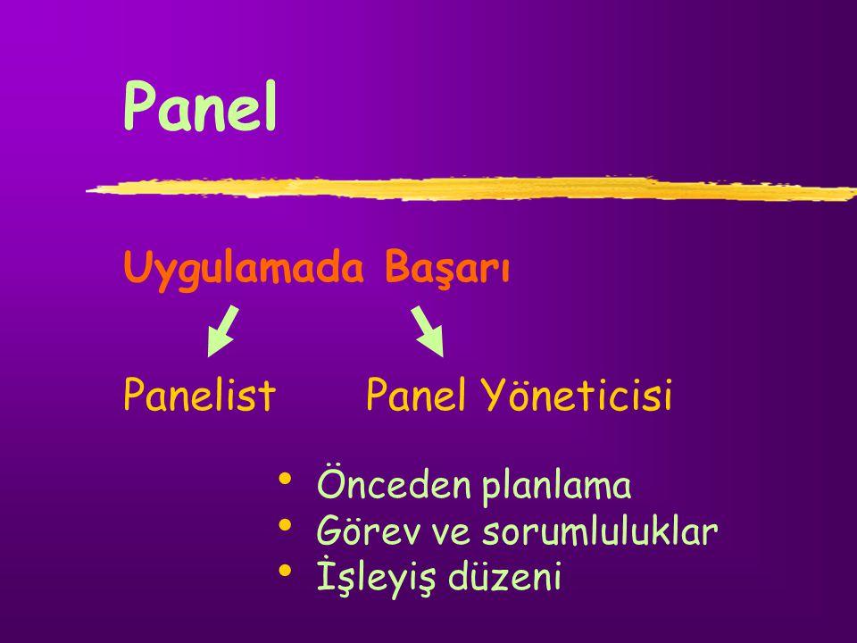 Panel Uygulamada Başarı PanelistPanel Yöneticisi   Önceden planlama   Görev ve sorumluluklar   İşleyiş düzeni