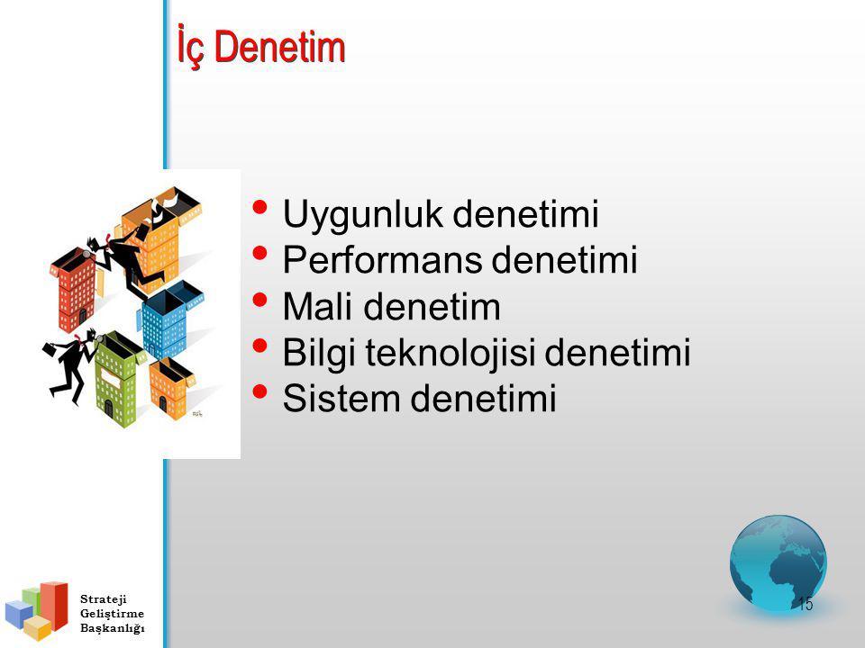 İç Denetim 15 Uygunluk denetimi Performans denetimi Mali denetim Bilgi teknolojisi denetimi Sistem denetimi Strateji Geliştirme Başkanlığı