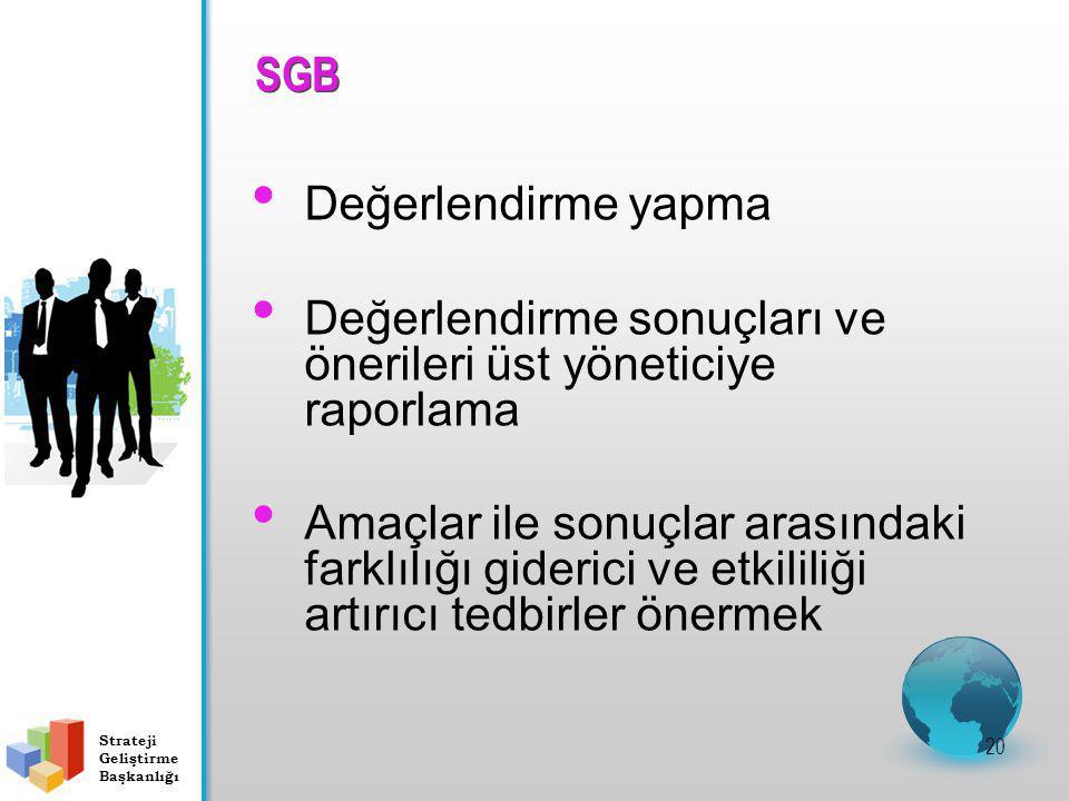 20 Değerlendirme yapma Değerlendirme sonuçları ve önerileri üst yöneticiye raporlama Amaçlar ile sonuçlar arasındaki farklılığı giderici ve etkililiği artırıcı tedbirler önermek SGB Strateji Geliştirme Başkanlığı