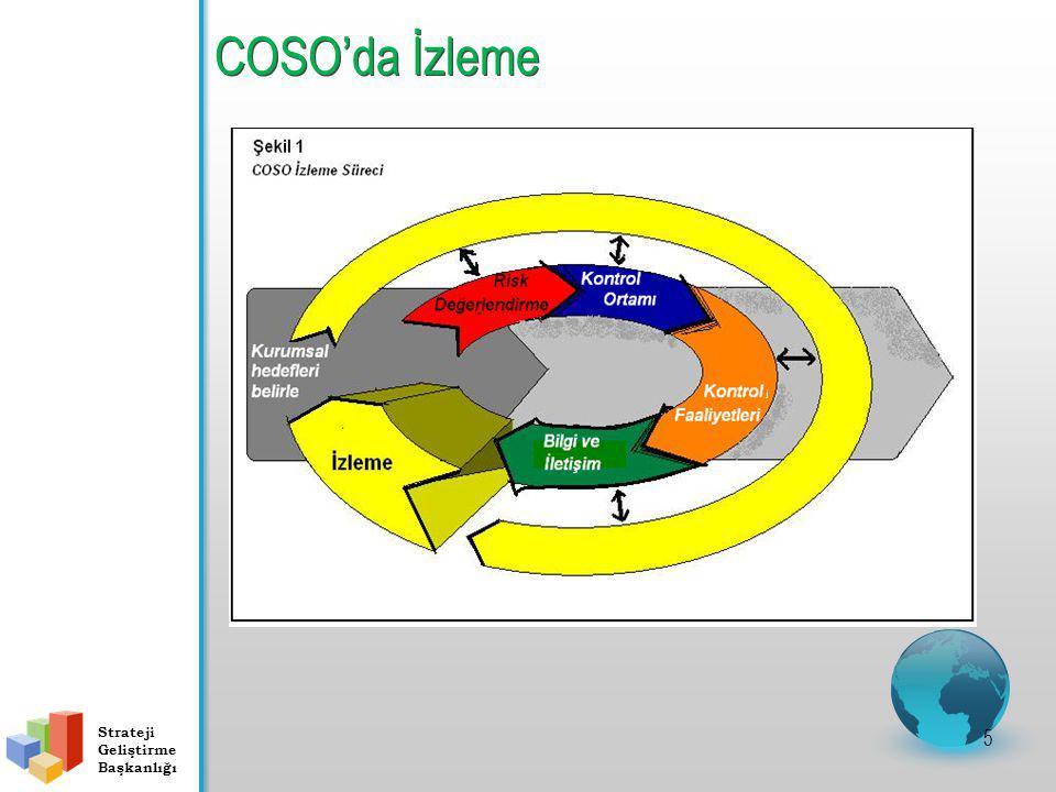 COSO'da İzleme 5 Strateji Geliştirme Başkanlığı