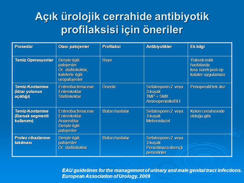 Açık ürolojik cerrahide antibiyotik profilaksisi için öneriler Prosedür Olası patojenler ProfilaksiAntibiyotikler Ek bilgi Temiz Operasyonlar Deriyle
