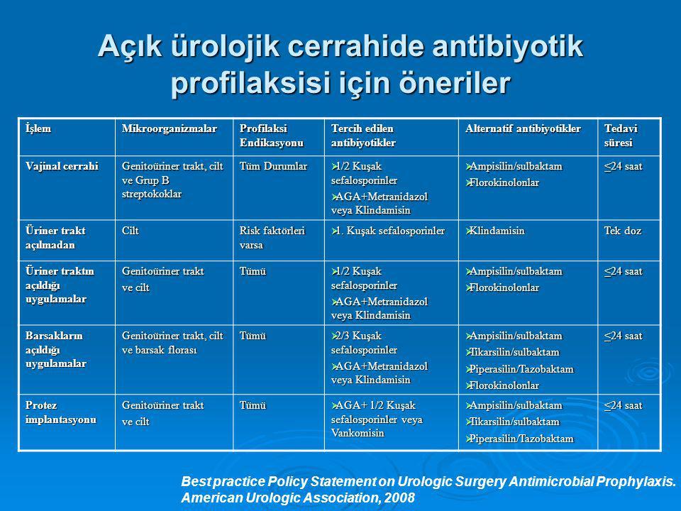 Açık ürolojik cerrahide antibiyotik profilaksisi için öneriler İşlemMikroorganizmalar Profilaksi Endikasyonu Tercih edilen antibiyotikler Alternatif a