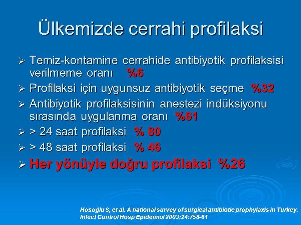 Ülkemizde cerrahi profilaksi  Temiz-kontamine cerrahide antibiyotik profilaksisi verilmeme oranı %6  Profilaksi için uygunsuz antibiyotik seçme %32